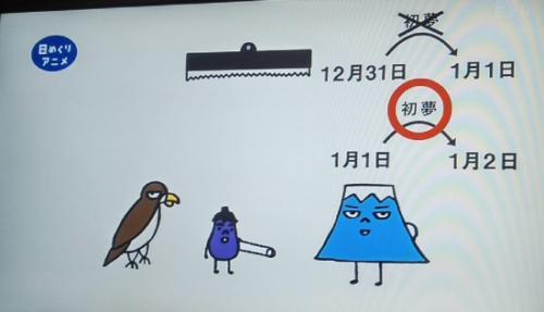 一富士二鷹三茄子のカレンダー